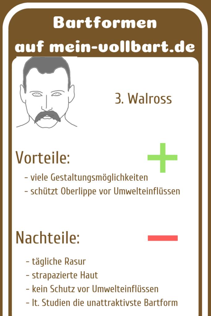 Bartstyle Walross auf mein-vollbart.de