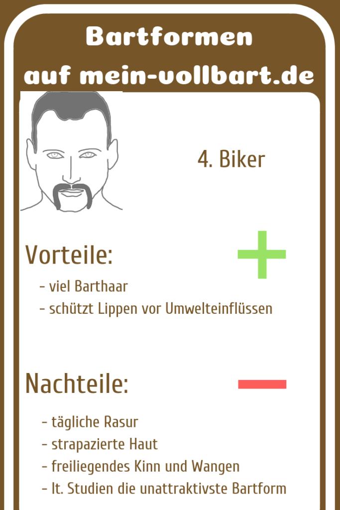 Bartstyle Biker auf mein-vollbart.de